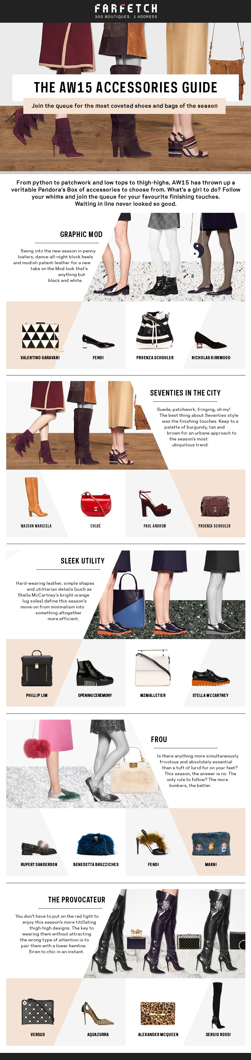 The AW15 Accessories Guide FINAL